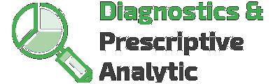 Diagnostic Prescriptive Analytics